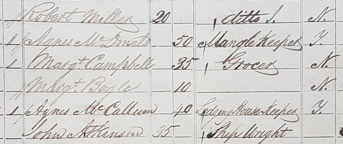 Census entry from Greenock, 1841, with the forename variant 'Margt'