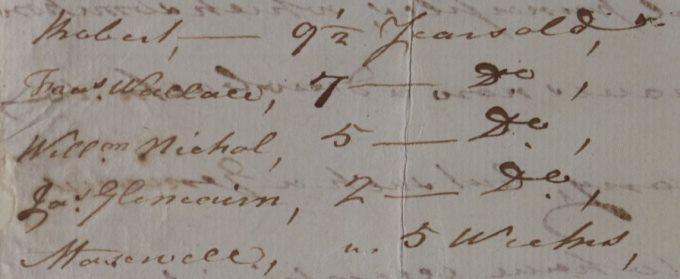 Detail from a letter by John Mitchell concerning the estate of Robert Burns and listing Burns' children's names and ages.