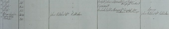 Detail from the 1885 valuation roll listing John Ritchie & Co. Publishers