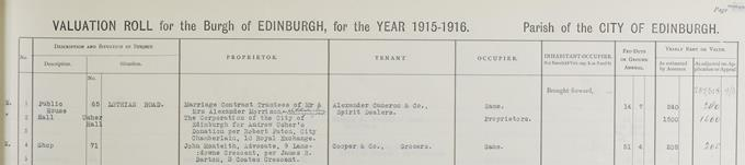 Valuation roll listing the Usher Hall in 1915