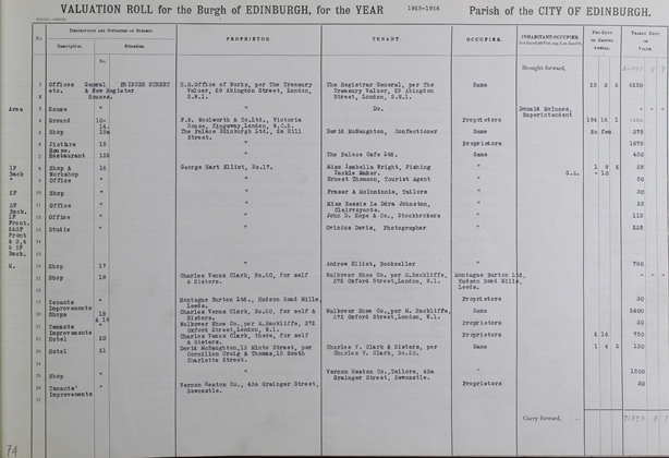 An example of a valuation roll from 1925