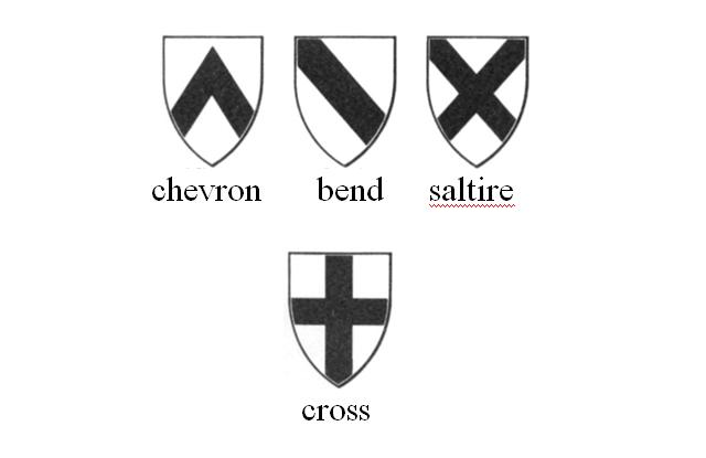 Image showing the chevron, bend, saltire and cross