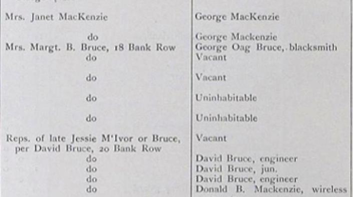 Detail from a valuation roll listing properties as uninhabitable after the bombing of Bank Row, Wick, 1 July 1940